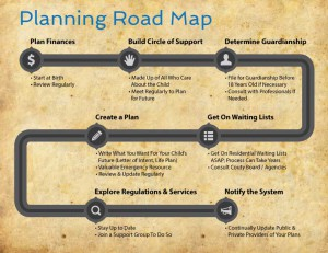 IG - Planning Road Map